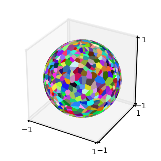 Voronoi Diagrams on a Spherical Surface — py_sphere_Voronoi 0 1